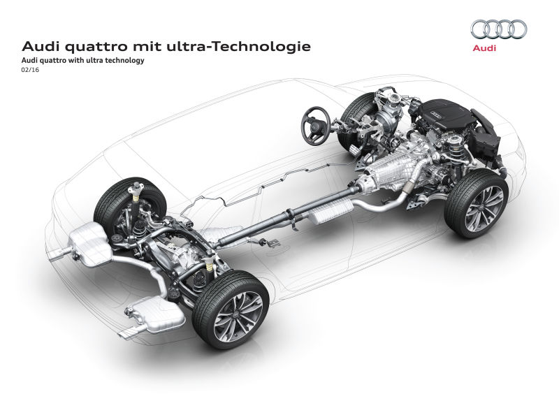 Audi's High-Tech New Quattro Is About To Piss Off Its Biggest Fans